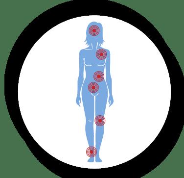 unidad-fibromialgia